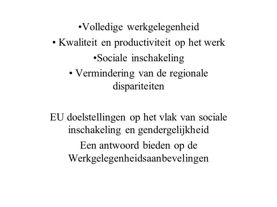 •Volledige werkgelegenheid • Kwaliteit en productiviteit op het werk •Sociale inschakeling • Vermindering van de regionale dispariteiten EU doelstellingen op het vlak van sociale inschakeling en gendergelijkheid Een antwoord bieden op de Werkgelegenheidsaanbevelingen