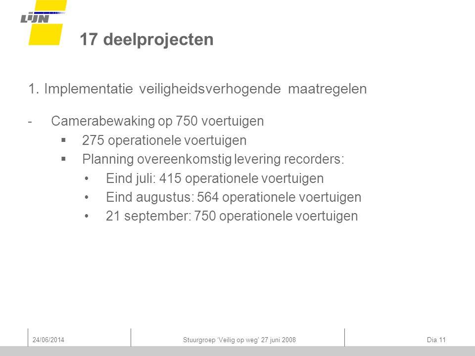 24/06/2014Stuurgroep 'Veilig op weg' 27 juni 2008 Dia 11 17 deelprojecten 1.
