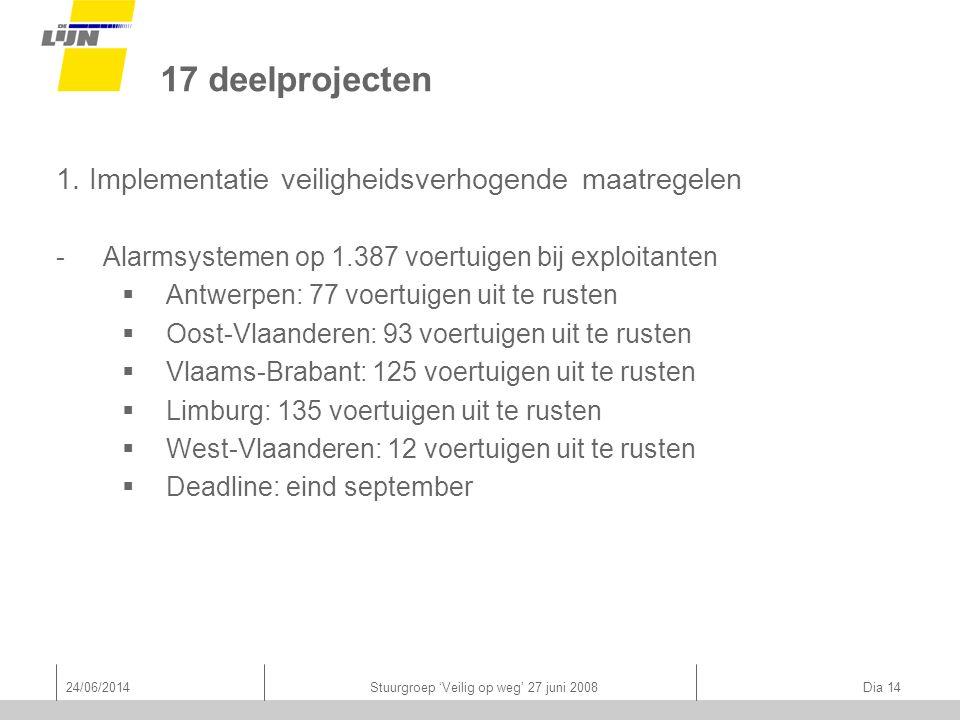 24/06/2014Stuurgroep 'Veilig op weg' 27 juni 2008 Dia 14 17 deelprojecten 1.