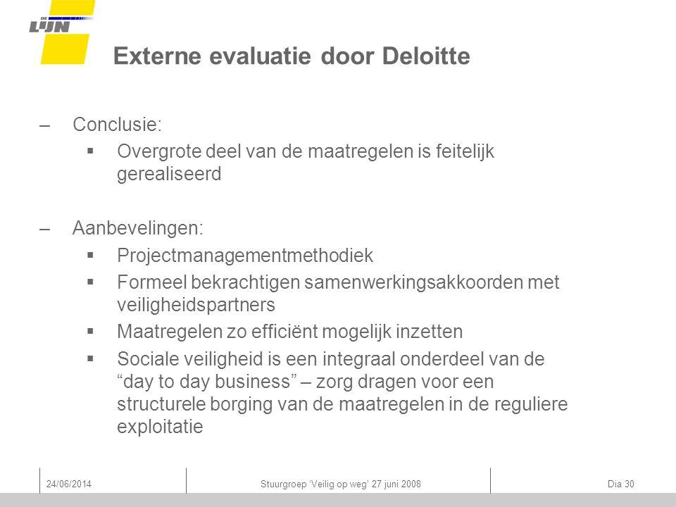 24/06/2014Stuurgroep 'Veilig op weg' 27 juni 2008 Dia 30 Externe evaluatie door Deloitte –Conclusie:  Overgrote deel van de maatregelen is feitelijk gerealiseerd –Aanbevelingen:  Projectmanagementmethodiek  Formeel bekrachtigen samenwerkingsakkoorden met veiligheidspartners  Maatregelen zo efficiënt mogelijk inzetten  Sociale veiligheid is een integraal onderdeel van de day to day business – zorg dragen voor een structurele borging van de maatregelen in de reguliere exploitatie
