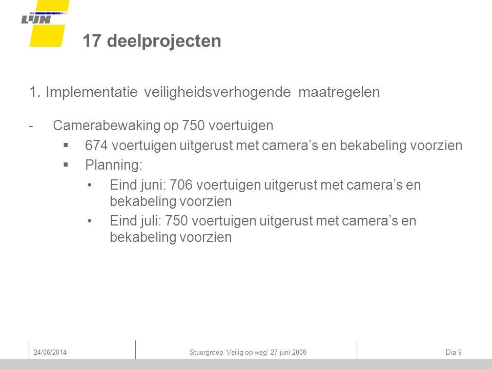 24/06/2014Stuurgroep 'Veilig op weg' 27 juni 2008 Dia 20 17 deelprojecten 5.