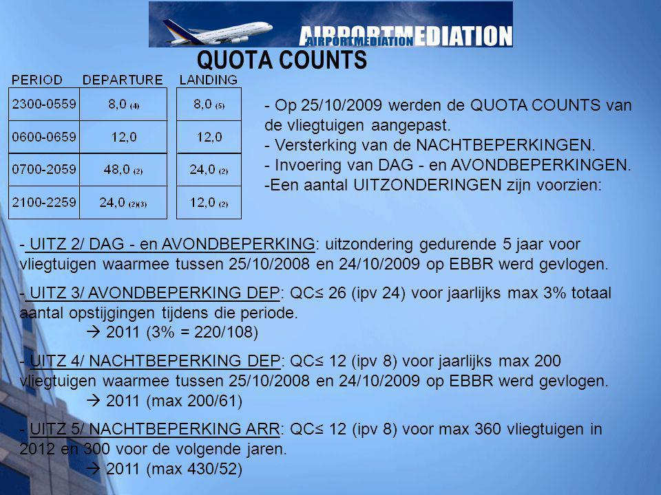 QUOTA COUNTS - Op 25/10/2009 werden de QUOTA COUNTS van de vliegtuigen aangepast. - Versterking van de NACHTBEPERKINGEN. - Invoering van DAG - en AVON