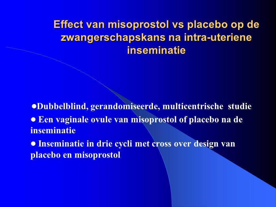 misoprostol vs placebo Misoprostol, een PG analoog, vervangt de 'vermoede' fysiologische rol van PGs in het ejaculaat en verhoogt hierdoor de zwangerschapskans na IUI.