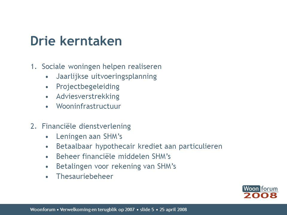 Woonforum • Verwelkoming en terugblik op 2007 • slide 5 • 25 april 2008 Drie kerntaken 1.Sociale woningen helpen realiseren •Jaarlijkse uitvoeringsplanning •Projectbegeleiding •Adviesverstrekking •Wooninfrastructuur 2.Financiële dienstverlening •Leningen aan SHM's •Betaalbaar hypothecair krediet aan particulieren •Beheer financiële middelen SHM's •Betalingen voor rekening van SHM's •Thesauriebeheer