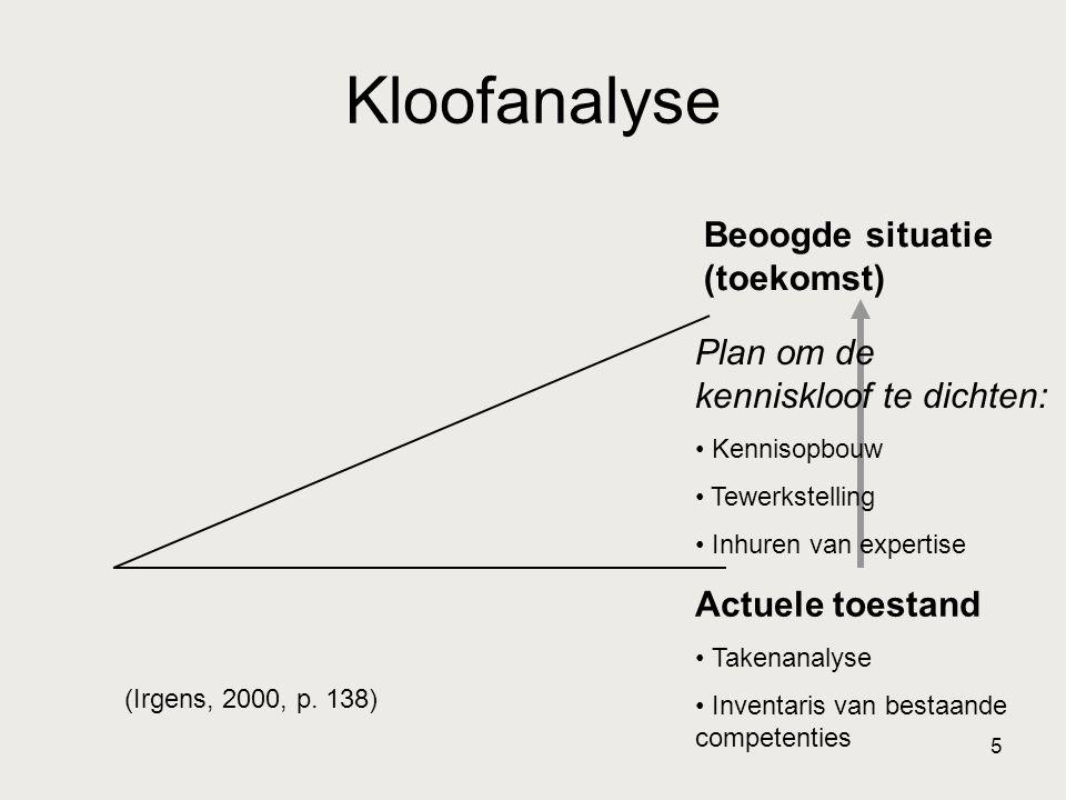5 Kloofanalyse Beoogde situatie (toekomst) Actuele toestand • Takenanalyse • Inventaris van bestaande competenties Plan om de kenniskloof te dichten: