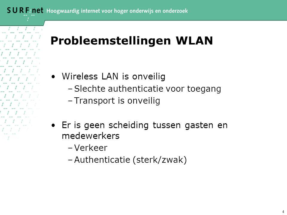 15 Huidige status •Nu –Een proef-802.1x-infrastructuur met bijna 20 kantoorgebruikers via TLS –802.1x-gastgebruik –Oude netwerk (WEP) parallel voor gasten –Werkend wired voorbeeld •Binnenkort –Productienetwerk op Wireless LAN –Wired ook 802.1x