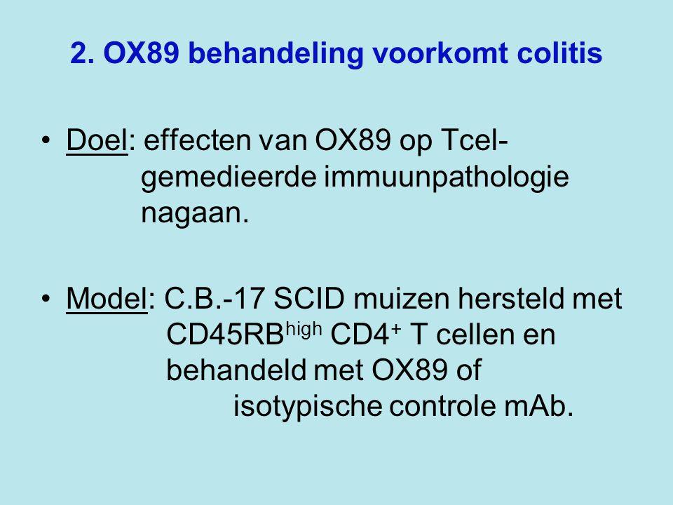 •Doel: effecten van OX89 op Tcel- gemedieerde immuunpathologie nagaan. •Model: C.B.-17 SCID muizen hersteld met CD45RB high CD4 + T cellen en behandel