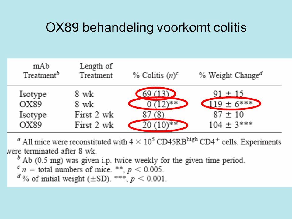 OX89 behandeling voorkomt colitis
