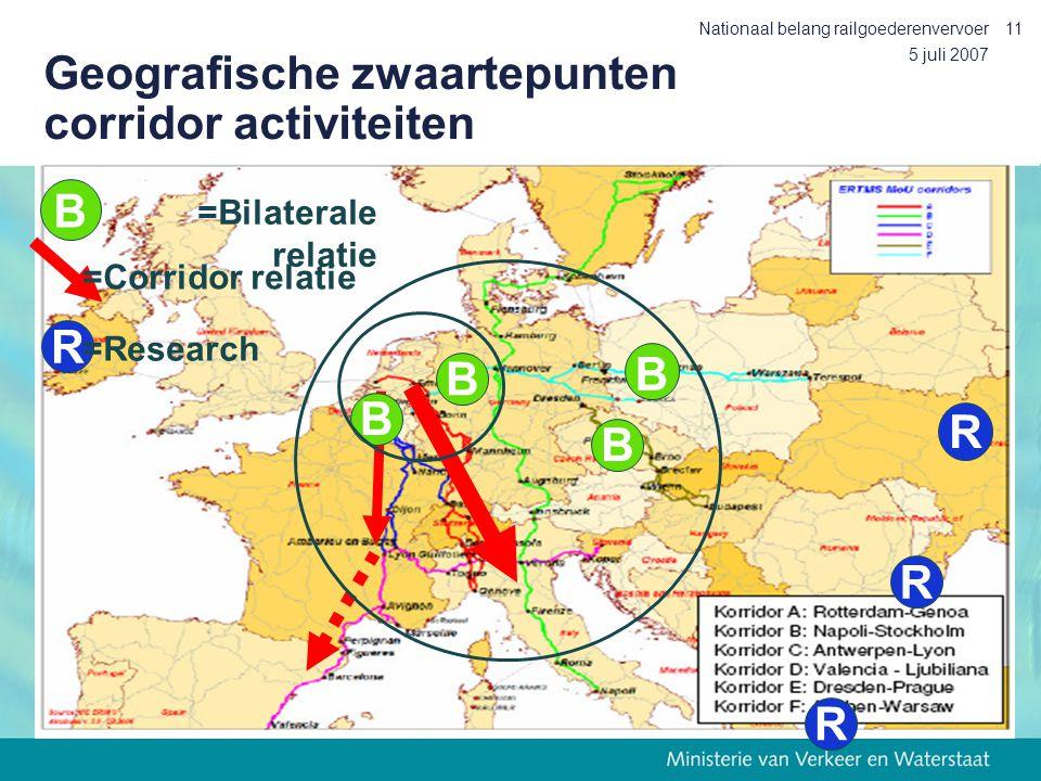 5 juli 2007 Nationaal belang railgoederenvervoer11 Geografische zwaartepunten corridor activiteiten B B B =Bilaterale relatie =Corridor relatie B B R R R R =Research