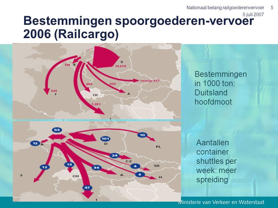 5 juli 2007 Nationaal belang railgoederenvervoer5 Bestemmingen spoorgoederen-vervoer 2006 (Railcargo) Bestemmingen in 1000 ton: Duitsland hoofdmoot Aantallen container shuttles per week: meer spreiding