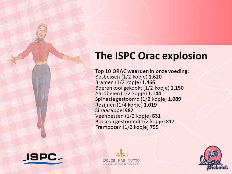 The ISPC Orac explosion Top 10 ORAC waarden in onze voeding: Bosbessen (1/2 kopje) 1.620 Bramen (1/2 kopje) 1.466 Boerenkool gekookt (1/2 kopje) 1.150