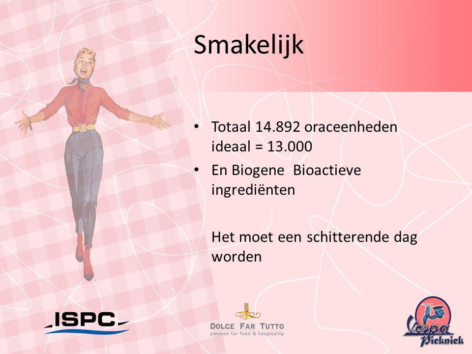 Smakelijk • Totaal 14.892 oraceenheden ideaal = 13.000 • En Biogene Bioactieve ingrediënten Het moet een schitterende dag worden