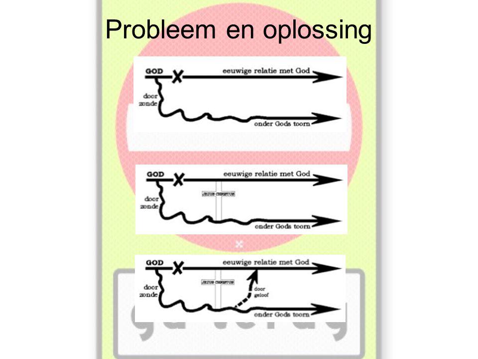 Probleem en oplossing