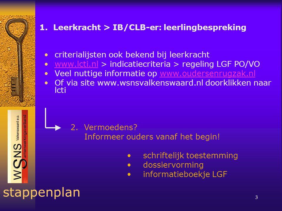 3 stappenplan •criterialijsten ook bekend bij leerkracht •www.lcti.nl > indicatiecriteria > regeling LGF PO/VOwww.lcti.nl •Veel nuttige informatie op www.oudersenrugzak.nlwww.oudersenrugzak.nl •Of via site www.wsnsvalkenswaard.nl doorklikken naar lcti 1.