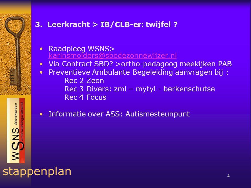 4 stappenplan 3. Leerkracht > IB/CLB-er: twijfel .