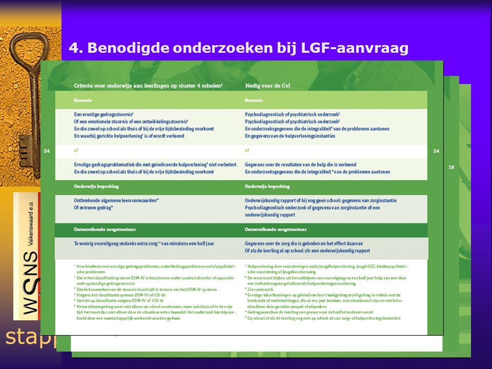 6 stappenplan 4.Benodigde onderzoeken bij LGF-aanvraag volledig overzicht: www.lcti.nl •Algemeen psychodiagnostisch onderzoek (stoornis en/of onderwijsbeperking) onderwijskundig rapport (onderwijsbeperking en ontoereikende zorgstructuur) •Rec 2 audiologisch en logopedisch onderzoek •Rec 3 Afhankelijk van beperking: fysioth.