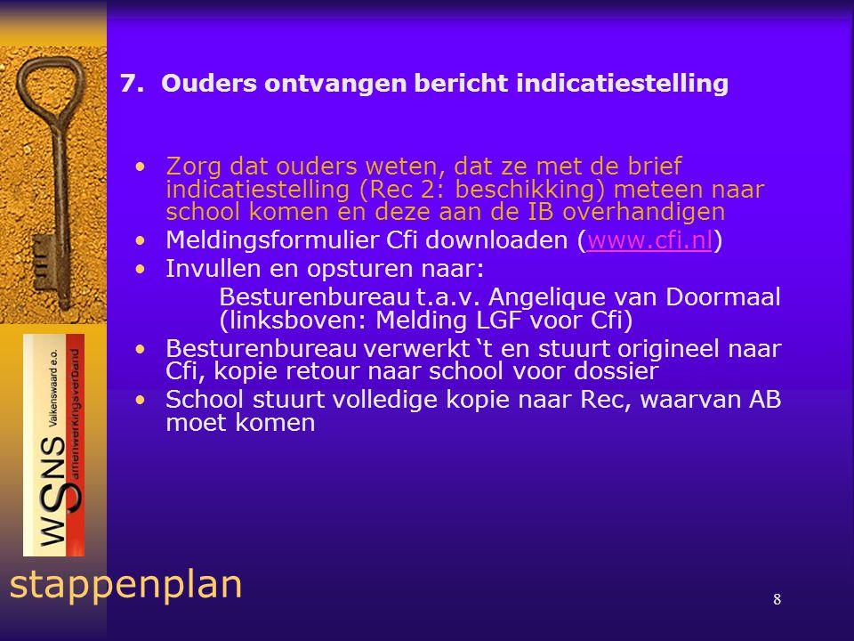 8 stappenplan 7.