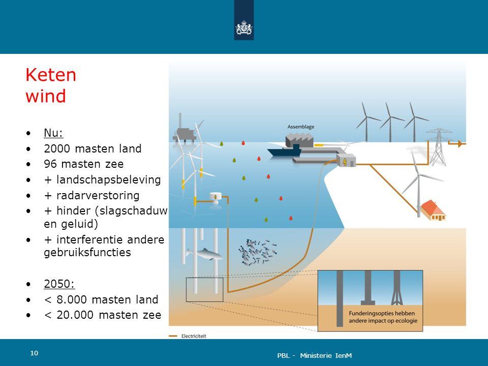 10 Keten wind PBL - Ministerie IenM •Nu: •2000 masten land •96 masten zee •+ landschapsbeleving •+ radarverstoring •+ hinder (slagschaduw en geluid) •+ interferentie andere gebruiksfuncties •2050: •< 8.000 masten land •< 20.000 masten zee