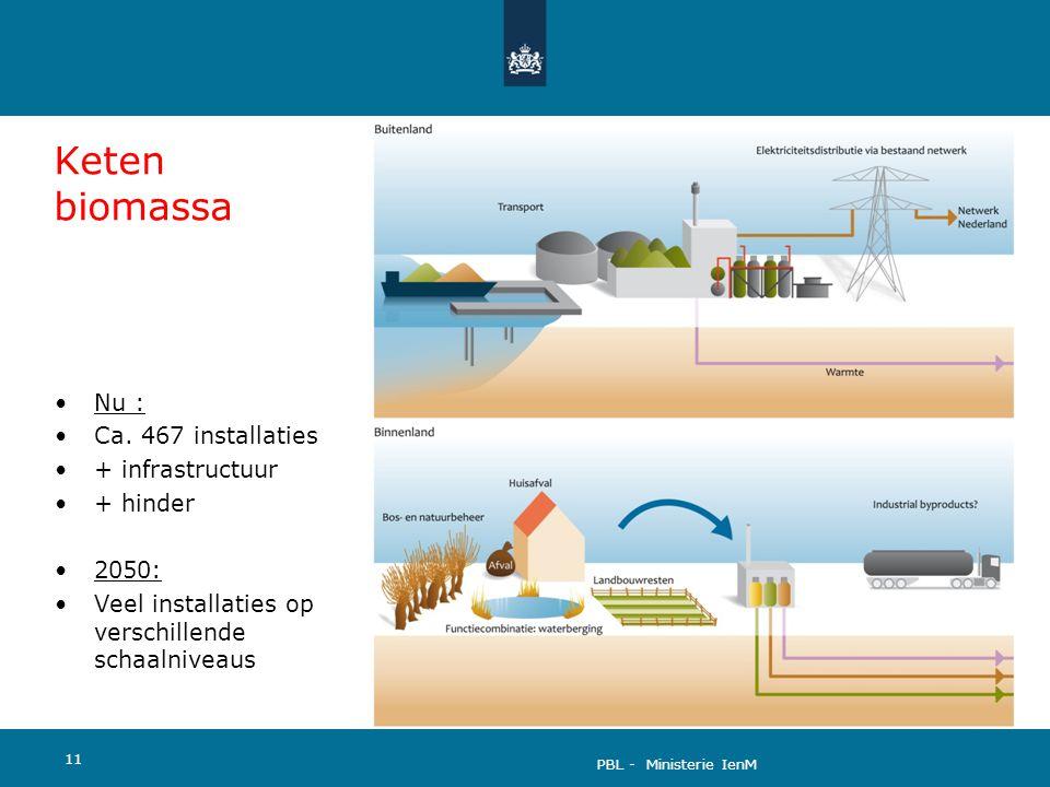 11 Keten biomassa PBL - Ministerie IenM •Nu : •Ca. 467 installaties •+ infrastructuur •+ hinder •2050: •Veel installaties op verschillende schaalnivea