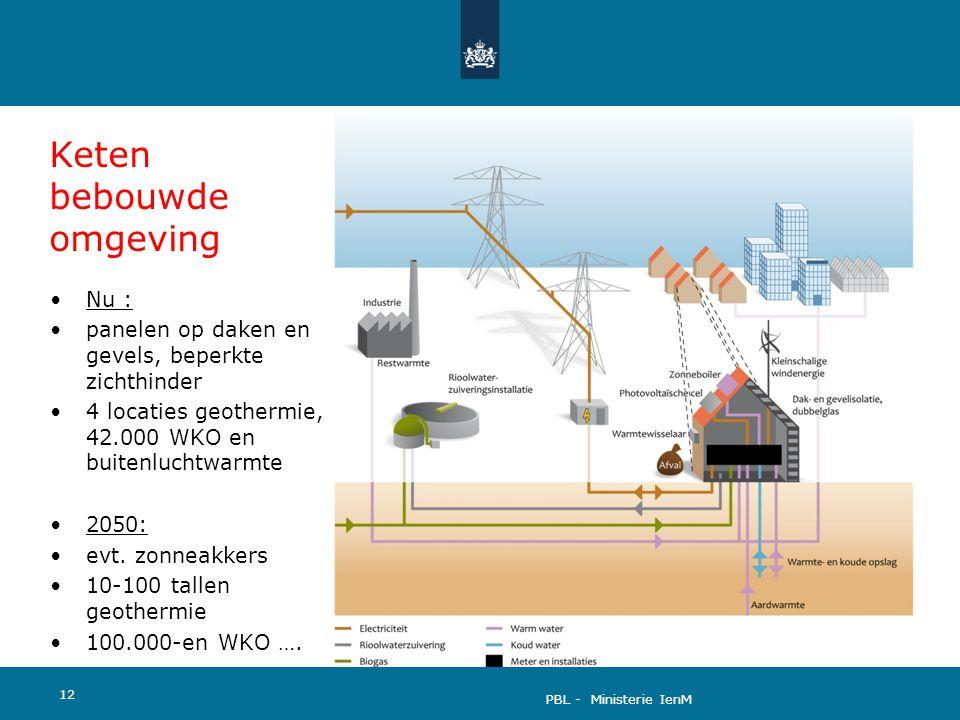 12 Keten bebouwde omgeving PBL - Ministerie IenM •Nu : •panelen op daken en gevels, beperkte zichthinder •4 locaties geothermie, 42.000 WKO en buitenluchtwarmte •2050: •evt.