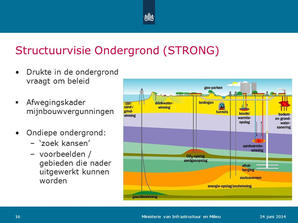 Structuurvisie Ondergrond (STRONG) •Drukte in de ondergrond vraagt om beleid  Afwegingskader mijnbouwvergunningen •Ondiepe ondergrond: –'zoek kansen' –voorbeelden / gebieden die nader uitgewerkt kunnen worden 1624 juni 2014 Ministerie van Infrastructuur en Milieu