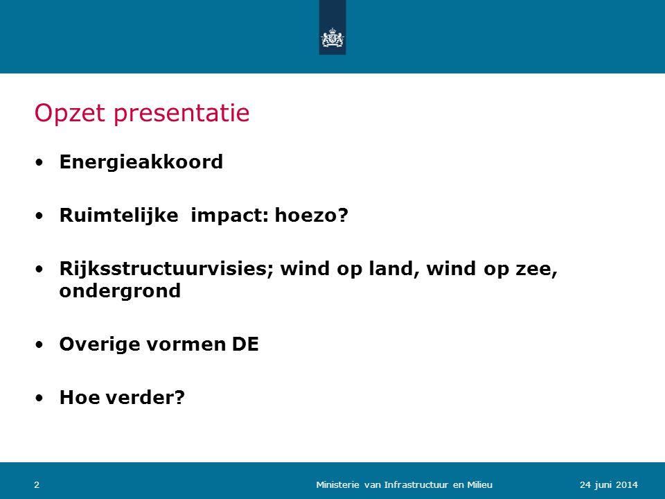 Opzet presentatie •Energieakkoord •Ruimtelijke impact: hoezo? •Rijksstructuurvisies; wind op land, wind op zee, ondergrond •Overige vormen DE •Hoe ver