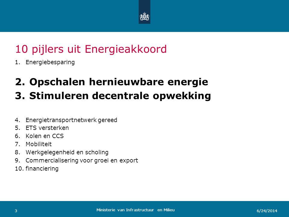 10 pijlers uit Energieakkoord 1.Energiebesparing 2.Opschalen hernieuwbare energie 3.Stimuleren decentrale opwekking 4.Energietransportnetwerk gereed 5