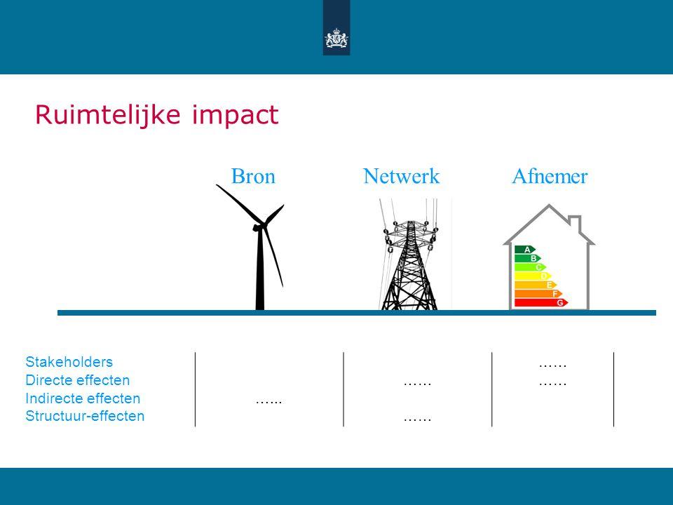 Ruimtelijke impact Stakeholders…… Directe effecten…… Indirecte effecten…... Structuur-effecten…… NetwerkAfnemerBron