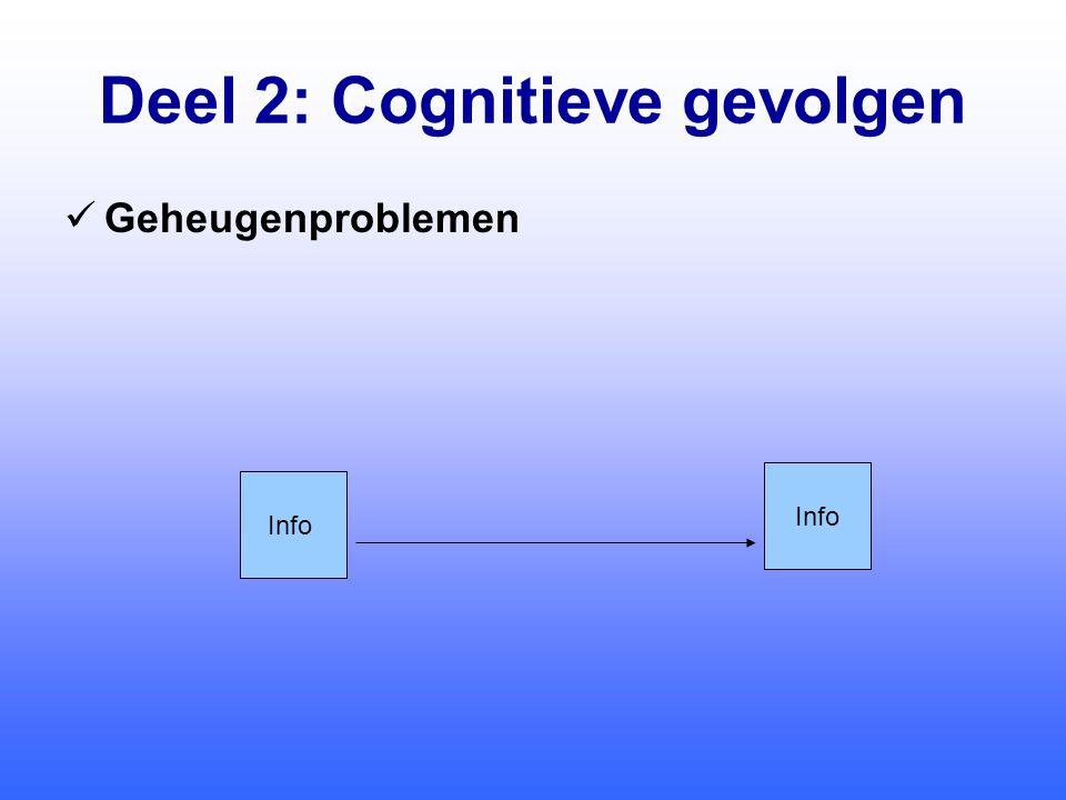 Deel 2: Cognitieve gevolgen  Geheugenproblemen Info