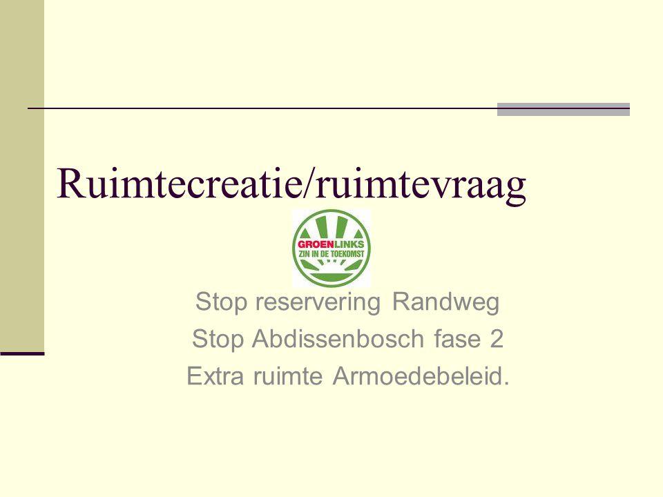 Ruimtecreatie/ruimtevraag Stop reservering Randweg Stop Abdissenbosch fase 2 Extra ruimte Armoedebeleid.