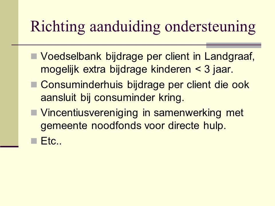 Richting aanduiding ondersteuning  Voedselbank bijdrage per client in Landgraaf, mogelijk extra bijdrage kinderen < 3 jaar.  Consuminderhuis bijdrag