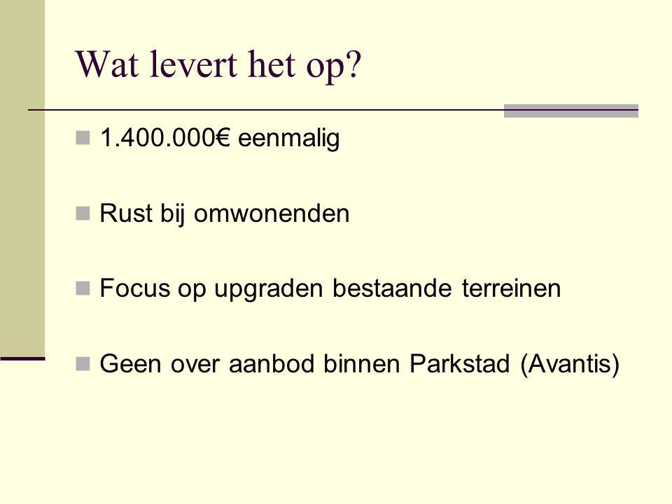 Wat levert het op?  1.400.000€ eenmalig  Rust bij omwonenden  Focus op upgraden bestaande terreinen  Geen over aanbod binnen Parkstad (Avantis)