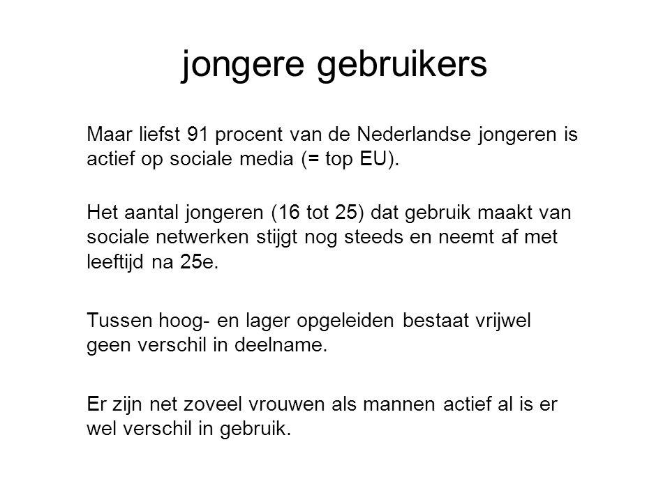 jongere gebruikers Maar liefst 91 procent van de Nederlandse jongeren is actief op sociale media (= top EU). Het aantal jongeren (16 tot 25) dat gebru