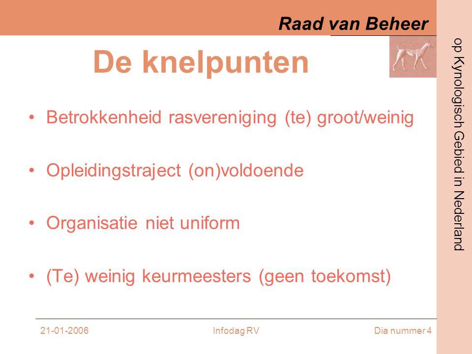 Raad van Beheer op Kynologisch Gebied in Nederland 21-01-2006Infodag RVDia nummer 15 EXAMENS compact •Waar ??.
