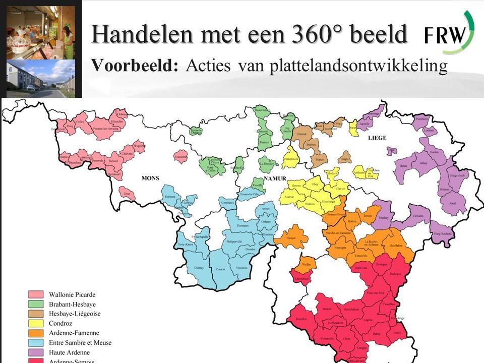 Handelen met een 360° beeld Voorbeeld: Acties van plattelandsontwikkeling