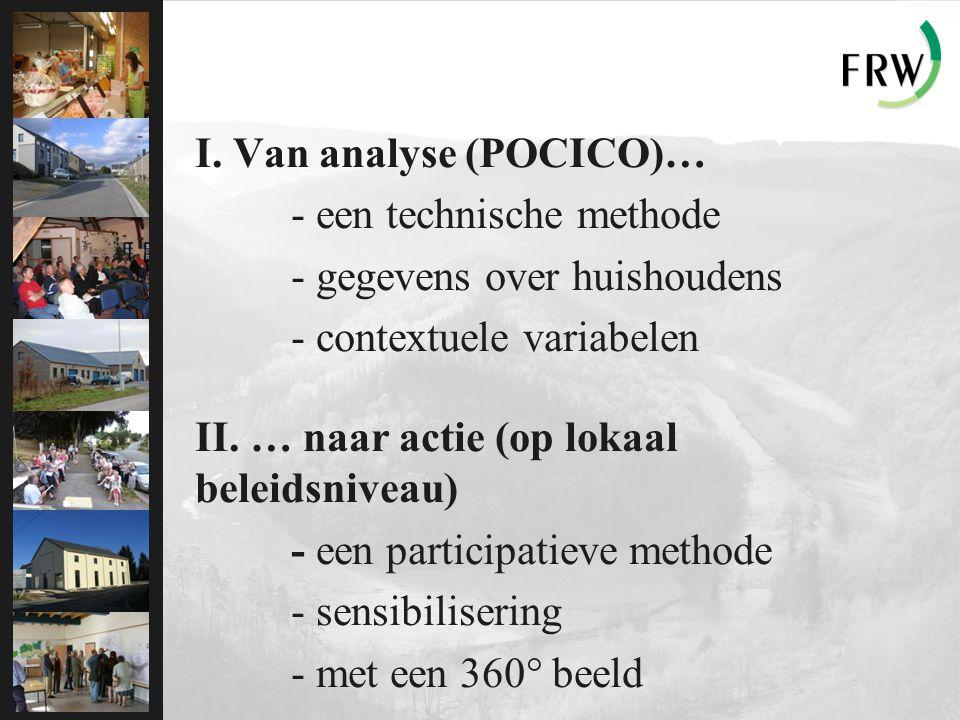I. Van analyse (POCICO)… - een technische methode - gegevens over huishoudens - contextuele variabelen II. … naar actie (op lokaal beleidsniveau) - ee