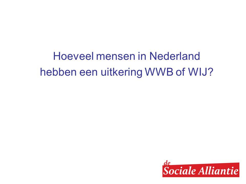 Hoeveel mensen in Nederland hebben een uitkering WWB of WIJ?