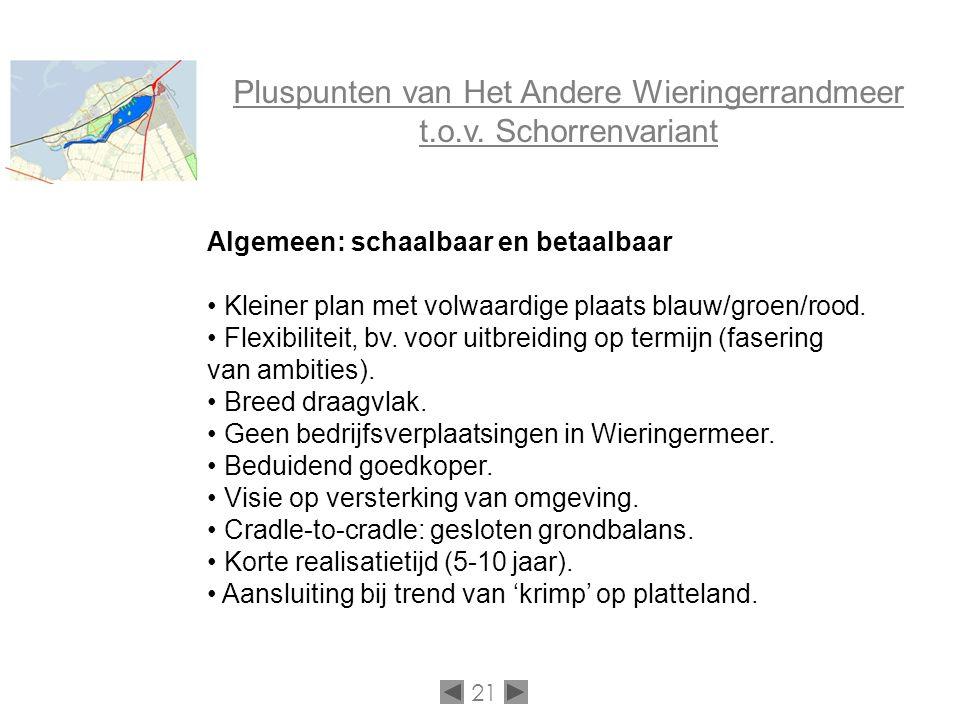 21 Pluspunten van Het Andere Wieringerrandmeer t.o.v.