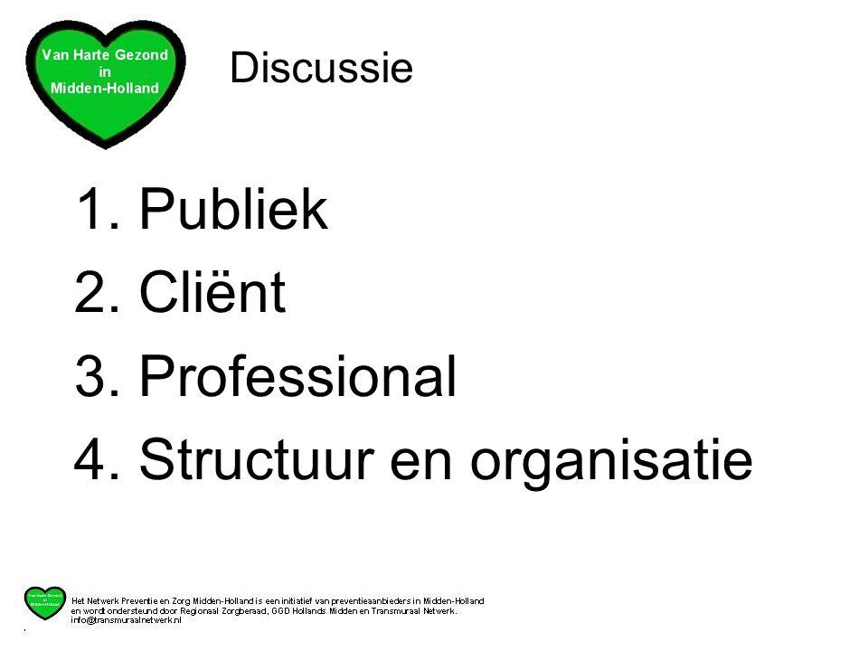 1. Publiek 2. Cliënt 3. Professional 4. Structuur en organisatie Discussie