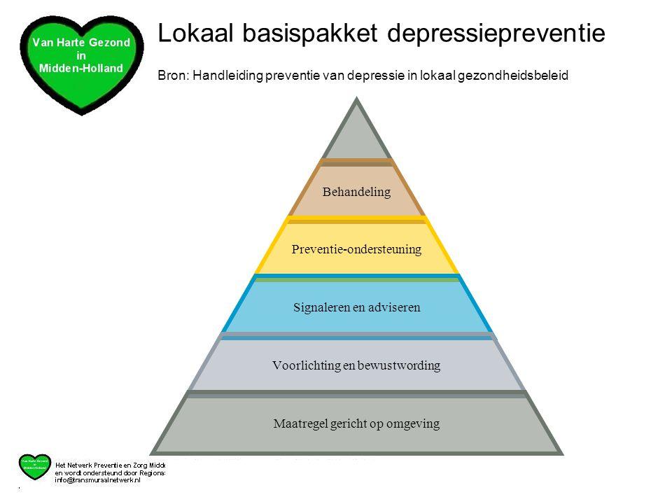 Lokaal basispakket depressiepreventie Bron: Handleiding preventie van depressie in lokaal gezondheidsbeleid