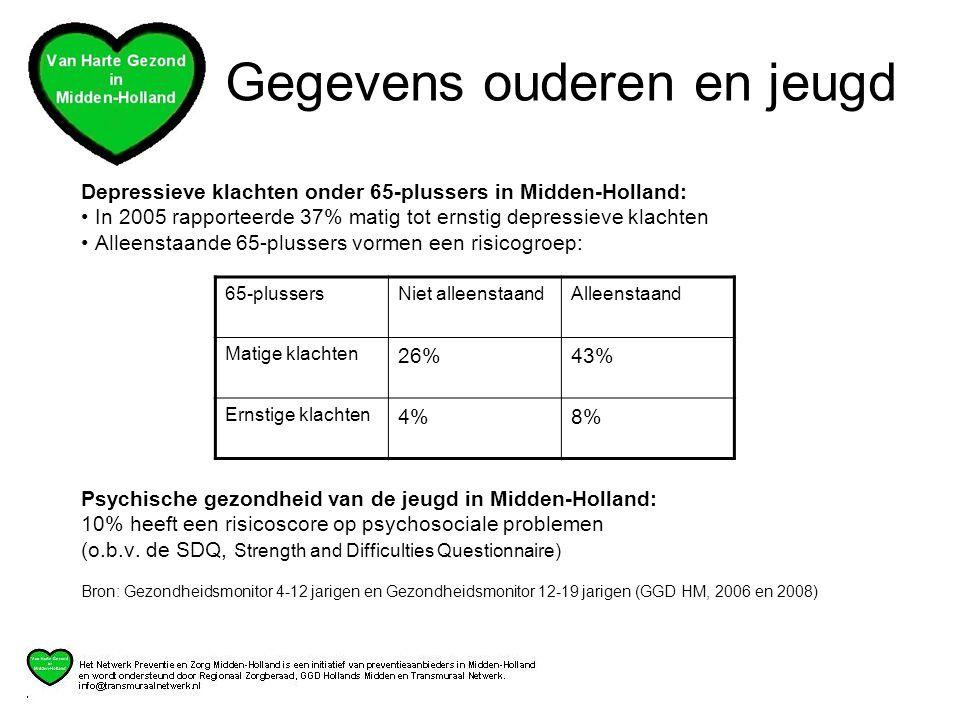 Depressieve klachten onder 65-plussers in Midden-Holland: • In 2005 rapporteerde 37% matig tot ernstig depressieve klachten • Alleenstaande 65-plussers vormen een risicogroep: Psychische gezondheid van de jeugd in Midden-Holland: 10% heeft een risicoscore op psychosociale problemen (o.b.v.