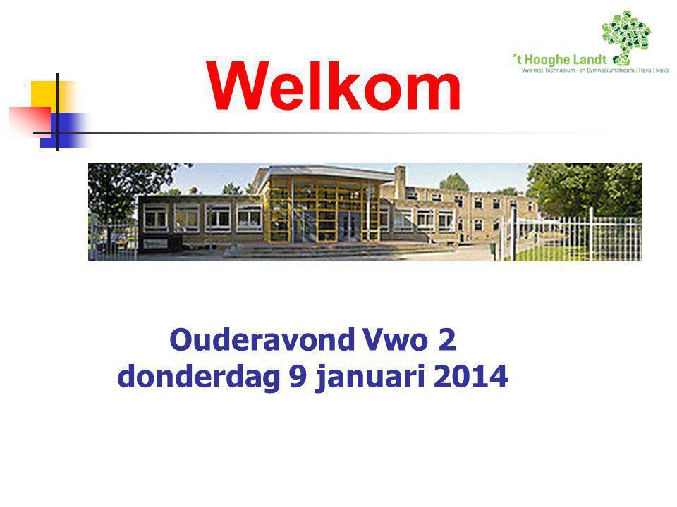 Welkom Ouderavond Vwo 2 donderdag 9 januari 2014