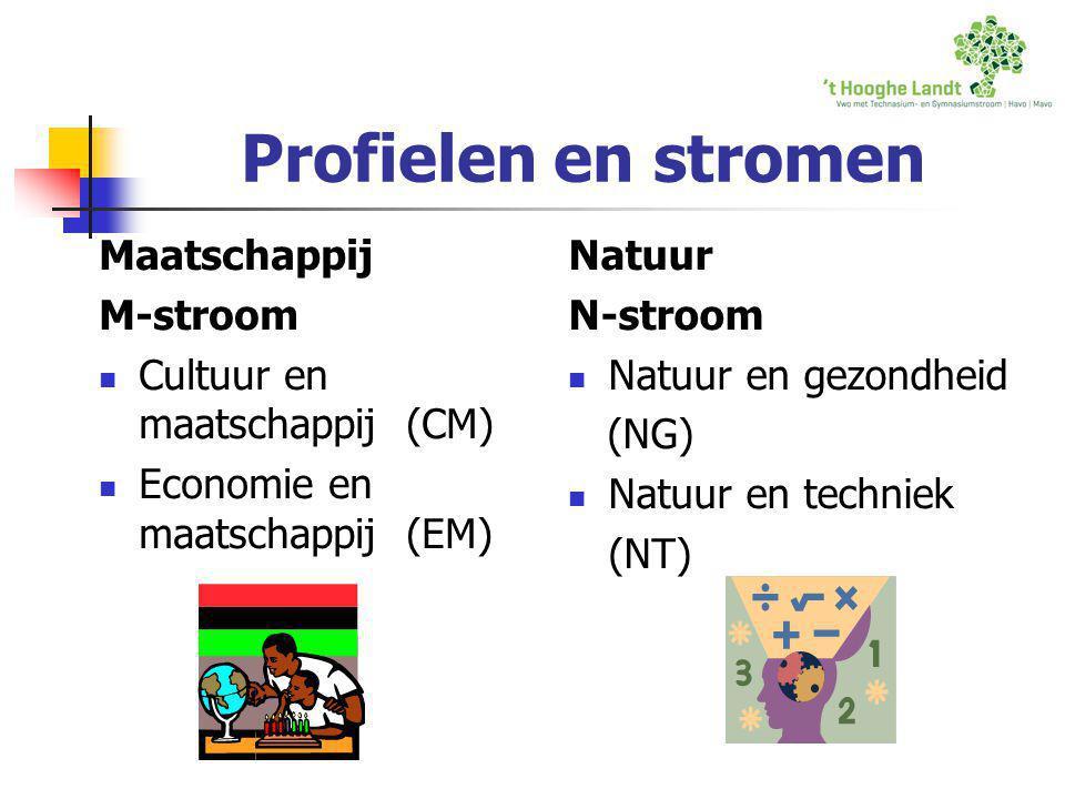 Profielen en stromen Maatschappij M-stroom  Cultuur en maatschappij (CM)  Economie en maatschappij (EM) Natuur N-stroom  Natuur en gezondheid (NG)
