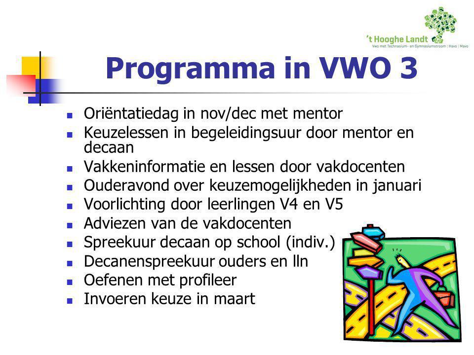Programma in VWO 3  Oriëntatiedag in nov/dec met mentor  Keuzelessen in begeleidingsuur door mentor en decaan  Vakkeninformatie en lessen door vakd