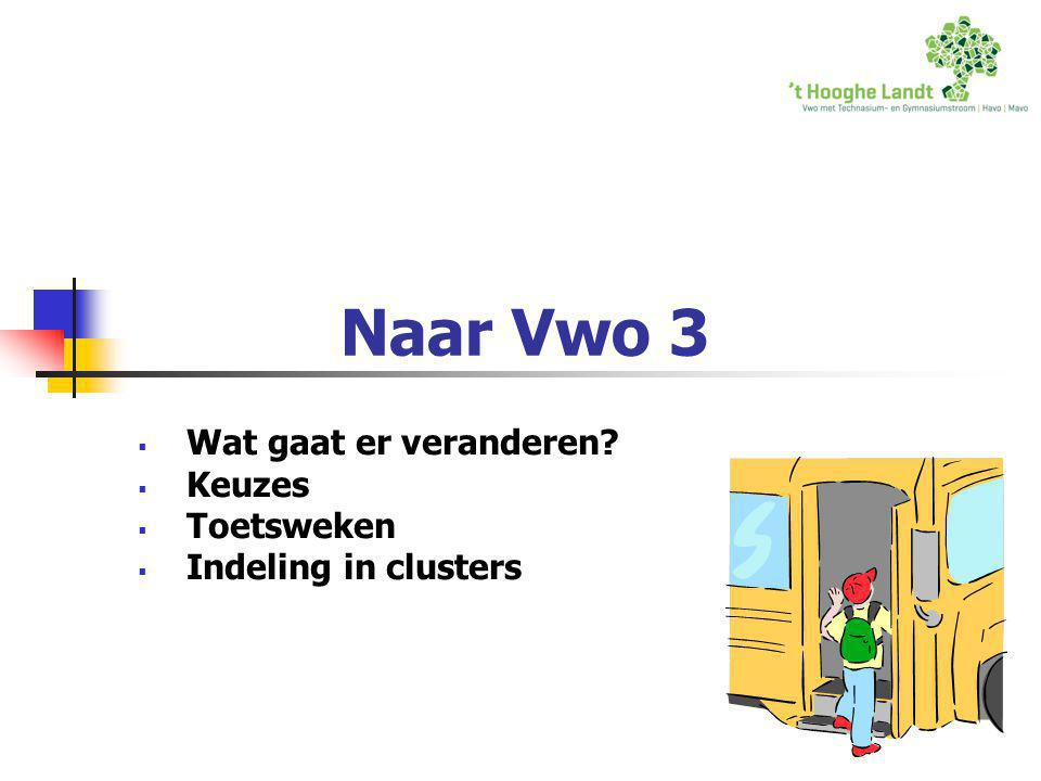 Naar Vwo 3  Wat gaat er veranderen?  Keuzes  Toetsweken  Indeling in clusters