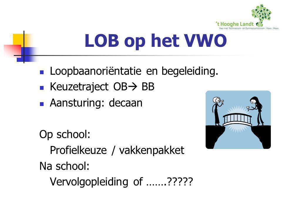 LOB op het VWO  Loopbaanoriëntatie en begeleiding.  Keuzetraject OB  BB  Aansturing: decaan Op school: Profielkeuze / vakkenpakket Na school: Verv