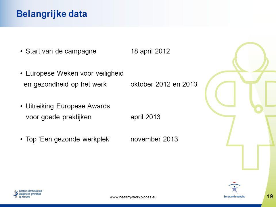 •Start van de campagne18 april 2012 •Europese Weken voor veiligheid en gezondheid op het werkoktober 2012 en 2013 •Uitreiking Europese Awards voor goe