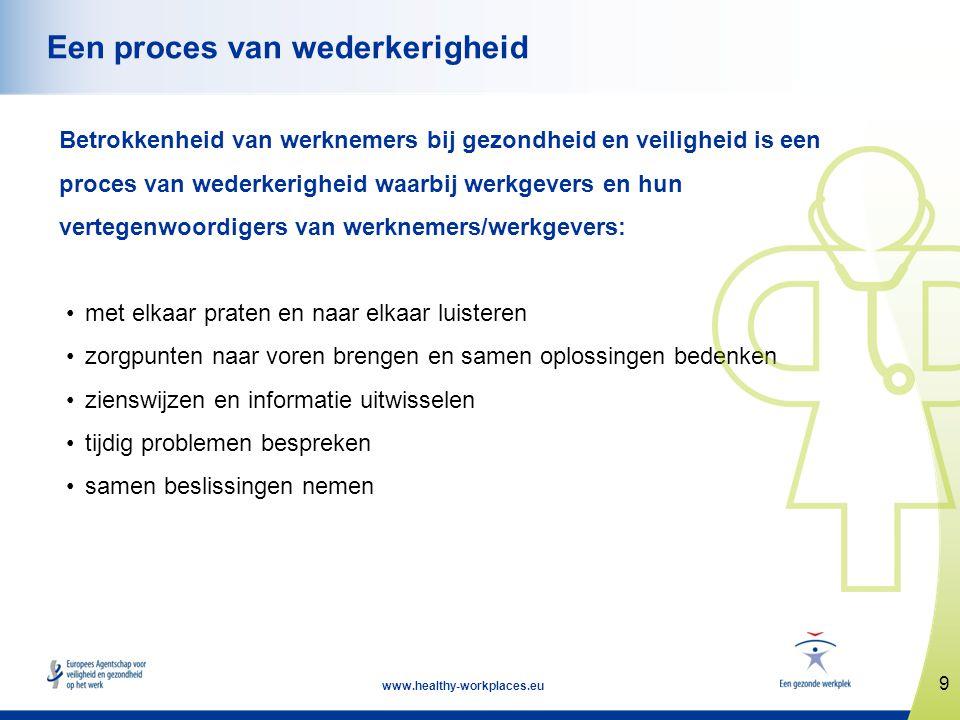 9 www.healthy-workplaces.eu Een proces van wederkerigheid Betrokkenheid van werknemers bij gezondheid en veiligheid is een proces van wederkerigheid w