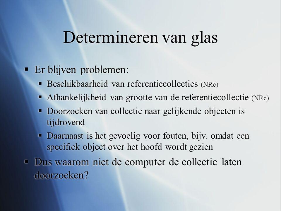 Determineren van glas  Er blijven problemen:  Beschikbaarheid van referentiecollecties (NRc)  Afhankelijkheid van grootte van de referentiecollecti