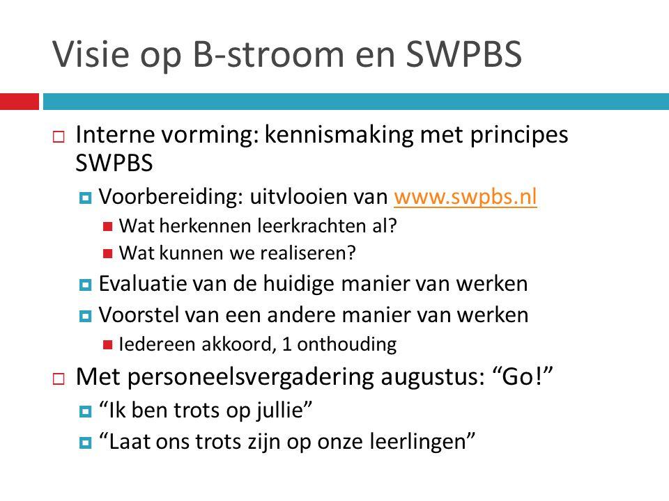 Visie op B-stroom en SWPBS  Interne vorming: kennismaking met principes SWPBS  Voorbereiding: uitvlooien van www.swpbs.nlwww.swpbs.nl  Wat herkenne